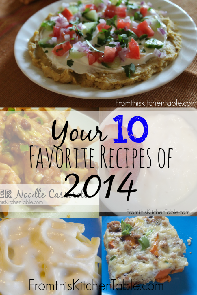 These are the most viewed recipes of 2014 on From this Kitchen Table!!! These need to go onto the menu plan. These are some great ones.
